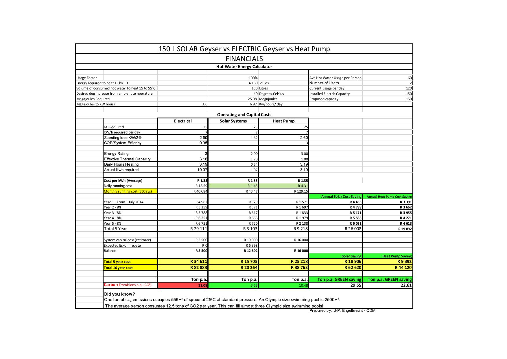 Business Case Solar vs HP-page-001