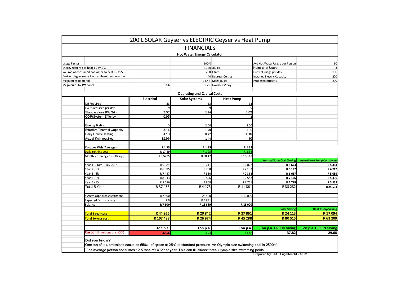 Business Case Solar vs HP-page-002